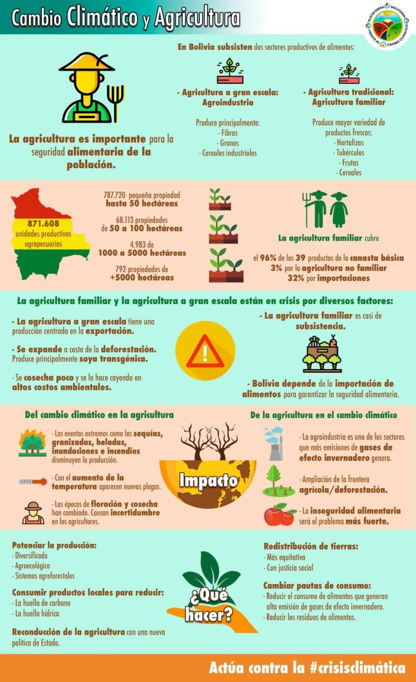 info_agri
